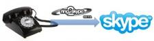 Llamadas gratis a Skype con Ring2Skype