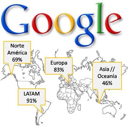 Cuota de mercado de Google entre los buscadores web