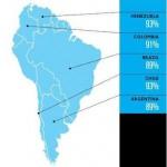 Google en Sudamerica