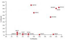 top 15 ataques seguridad informatica
