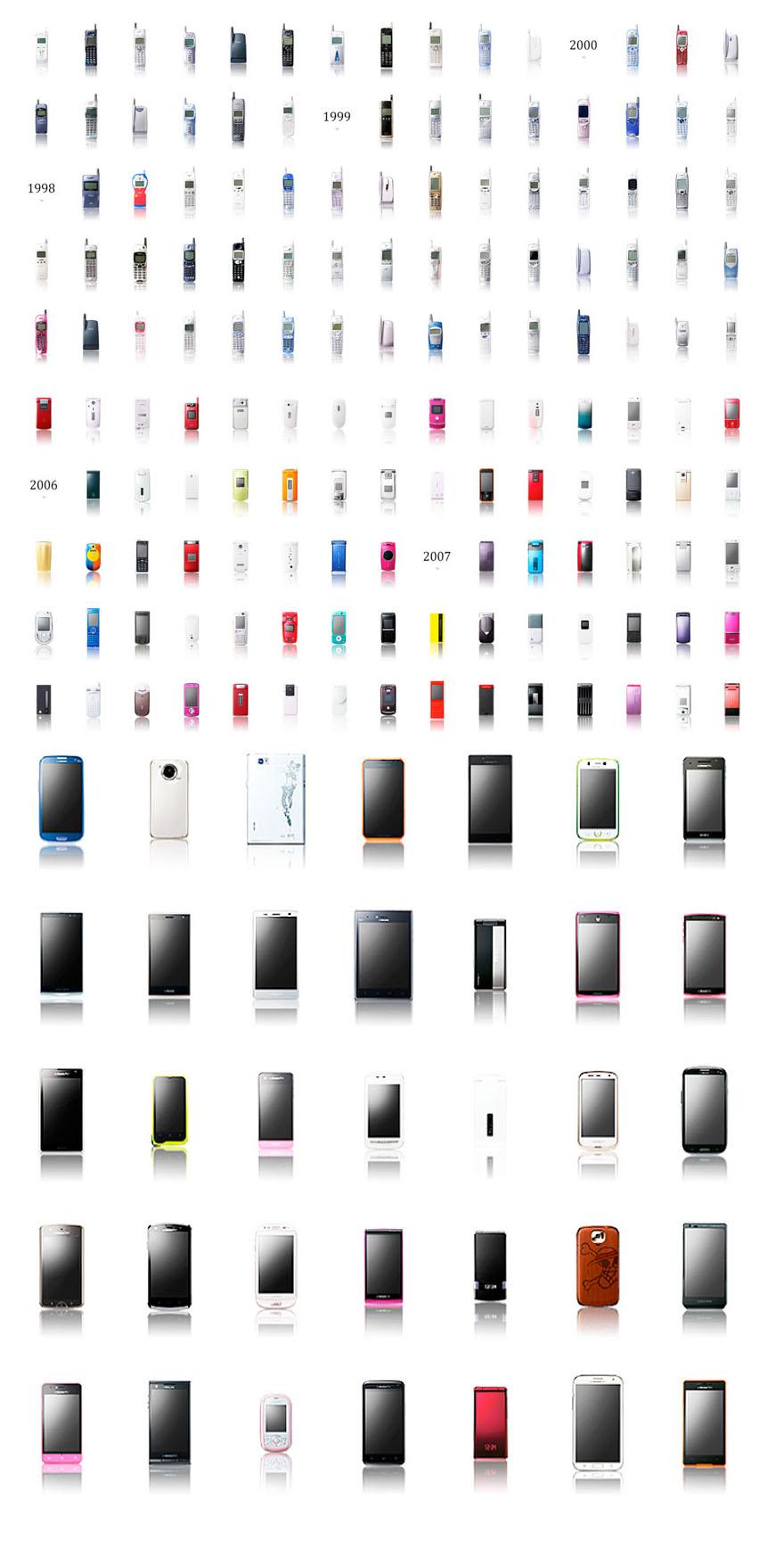 historia celulares