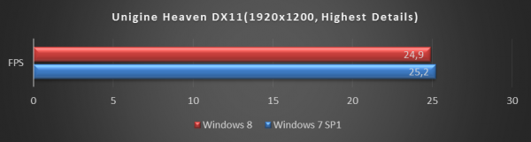 Unigine-Heaveb-Benchmark-600x161