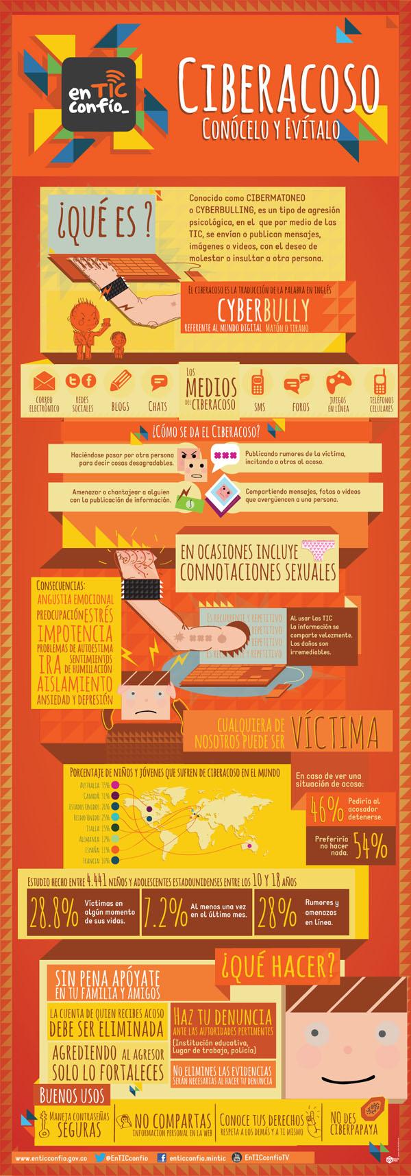 infografia ciberacoso