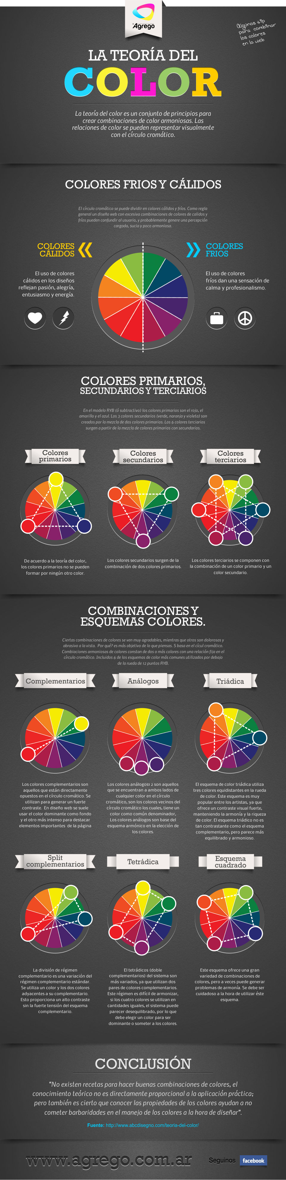 la teoria del color